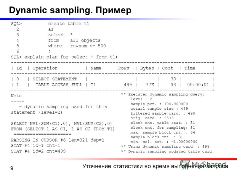 9 Dynamic sampling. Пример SQL> create table t1 2 as 3 select * 4 from all_objects 5 where rownum  explain plan for select * from t1; -------------------------------------+-----------------------------------+ | Id | Operation | Name | Rows | Bytes |