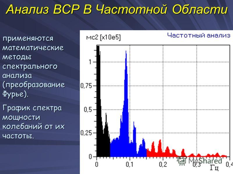 Анализ ВСР В Частотной Области применяются математические методы спектрального анализа (преобразование Фурье). График спектра мощности колебаний от их частоты.