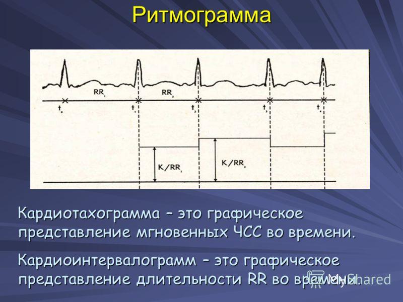 Ритмограмма Кардиотахограмма – это графическое представление мгновенных ЧСС во времени. Кардиоинтервалограмм – это графическое представление длительности RR во времени.