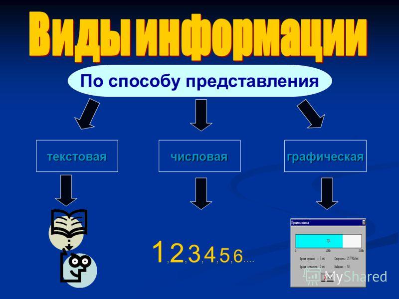 По способу представления текстоваячисловаяграфическая 1, 2, 3, 4, 5, 6....