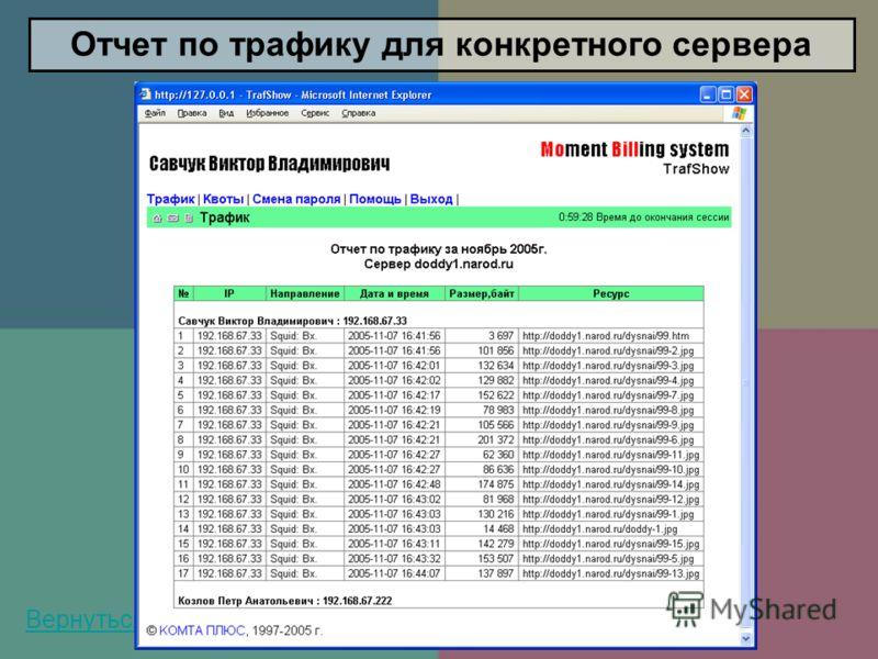 Вернуться в оглавление Отчет по трафику для конкретного сервера