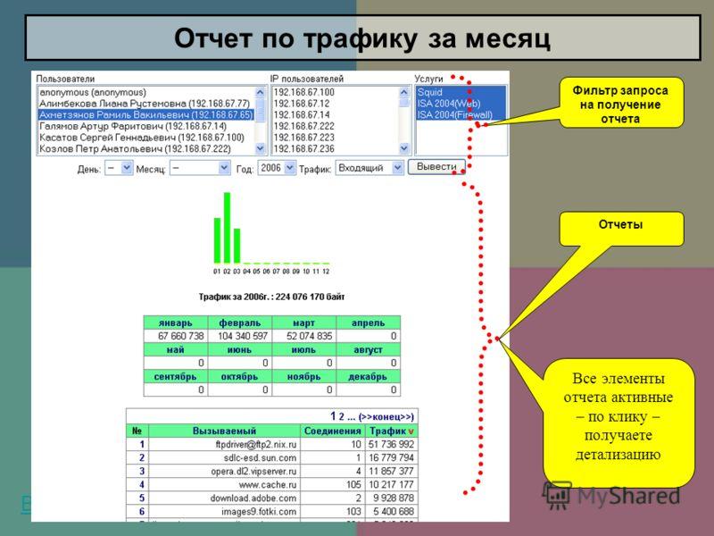 Отчет по трафику за месяц Все элементы отчета активные – по клику – получаете детализацию Фильтр запроса на получение отчета Отчеты