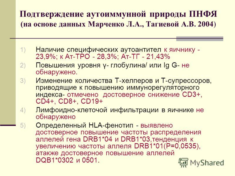 Подтверждение аутоиммунной природы ПНФЯ (на основе данных Марченко Л.А., Тагиевой А.В. 2004) 1) Наличие специфических аутоантител к яичнику - 23,9%; к Ат-ТРО - 28,3%; Ат-ТГ - 21,43% 2) Повышения уровня γ- глобулина/ или Ig G- не обнаружено. 3) Измене