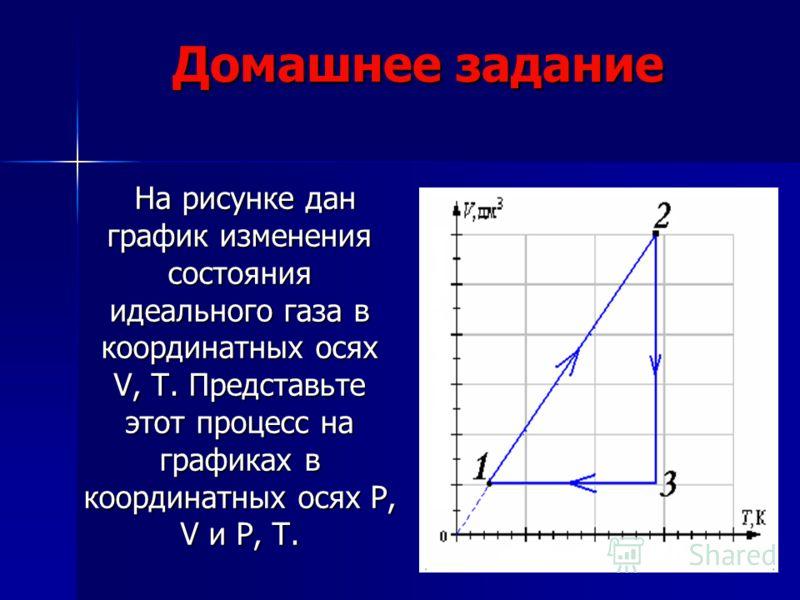 Домашнее задание На рисунке дан график изменения состояния идеального газа в координатных осях V, T. Представьте этот процесс на графиках в координатных осях P, V и P, T. На рисунке дан график изменения состояния идеального газа в координатных осях V