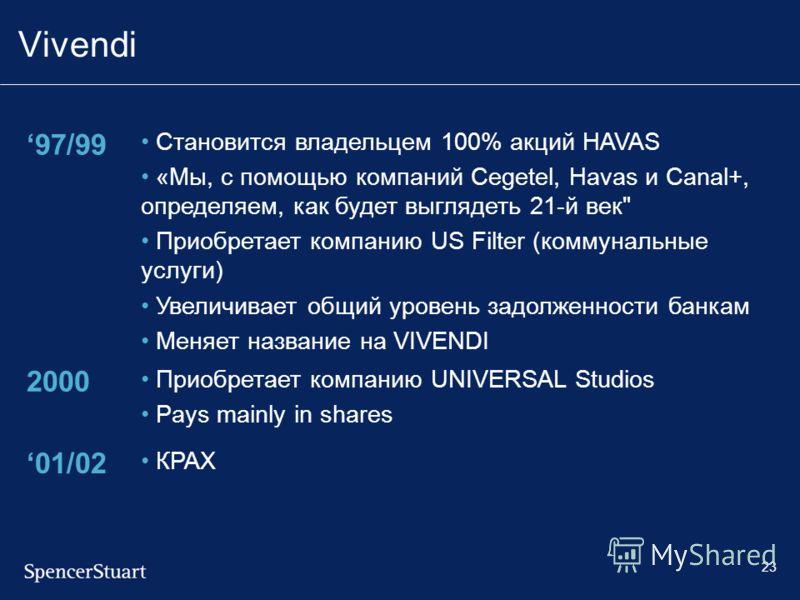23 Vivendi 97/99 Становится владельцем 100% акций HAVAS «Мы, с помощью компаний Cegetel, Havas и Canal+, определяем, как будет выглядеть 21-й век