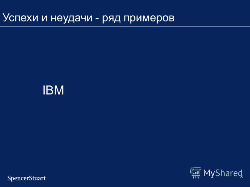3 IBM Успехи и неудачи - ряд примеров