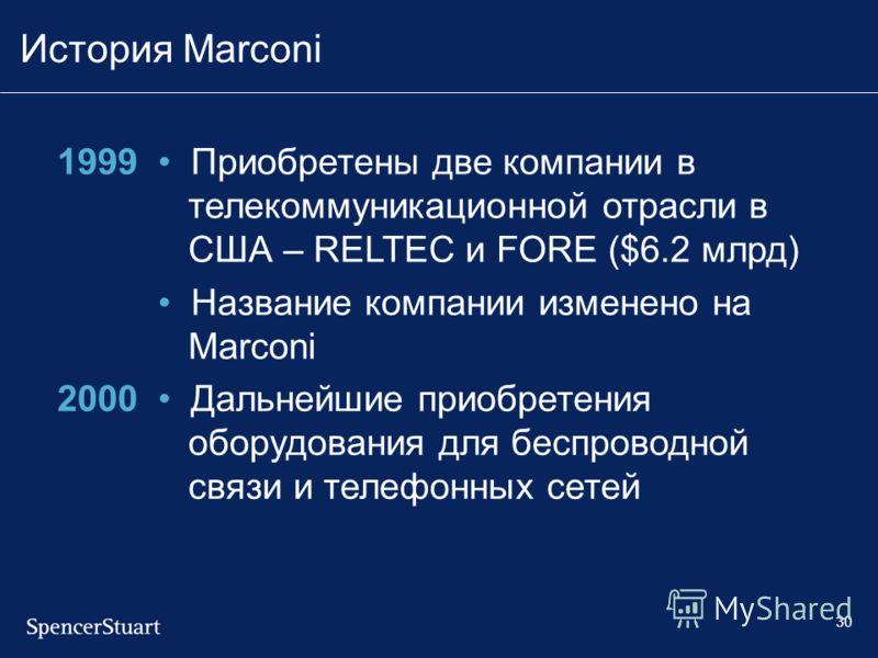 30 История Marconi 1999 Приобретены две компании в телекоммуникационной отрасли в США – RELTEC и FORE ($6.2 млрд) Название компании изменено на Marconi 2000 Дальнейшие приобретения оборудования для беспроводной связи и телефонных сетей