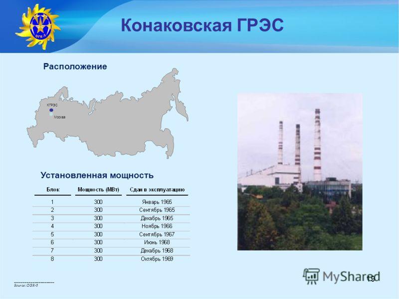 19 Расположение Установленная мощность Москва КГРЭС Конаковская ГРЭС ____________________ Source::OGK-5