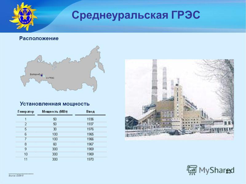 23 Среднеуральская ГРЭС Расположение Установленная мощность СУГРЭС Екатеринбург ____________________ Source::OGK-5