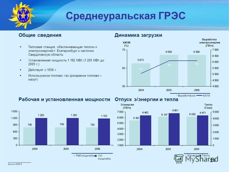 24 Тепловая станция, обеспечивающая теплом и электроэнергией г. Екатеринбург и частично Свердловскую область Установленная мощность 1 182 МВт (1 205 МВт до 2005 г.) Действует с 1936 г. Используемое топливо: газ (резервное топливо – мазут) Среднеураль