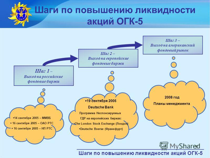 7 Шаги по повышению ликвидности акций ОГК-5 ________________________________________________________ Шаги по повышению ликвидности акций ОГК-5 Шаг 1 – Выход на российские фондовые биржи Шаг 2 – Выход на европейские фондовые биржи Шаг 3 – Выход на аме
