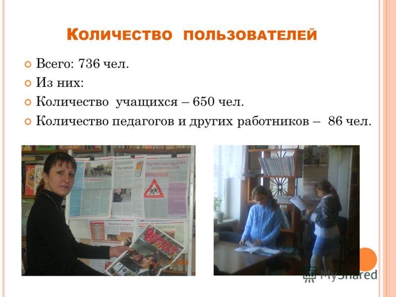 К ОЛИЧЕСТВО ПОЛЬЗОВАТЕЛЕЙ Всего: 736 чел. Из них: Количество учащихся – 650 чел. Количество педагогов и других работников – 86 чел.