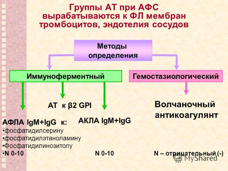 8 Группы АТ при АФС вырабатываются к ФЛ мембран тромбоцитов, эндотелия сосудов Методы определения ГемостазиологическийИммуноферментный АФЛА IgM+IgG к: фосфатидилсерину фосфатидилэтаноламину Фосфатидилинозитолу N 0-10 N 0-10 N – отрицательный (-) АКЛА