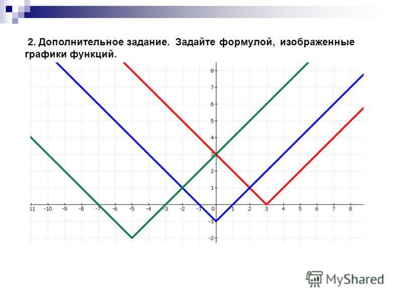 2. Дополнительное задание. Задайте формулой, изображенные графики функций.