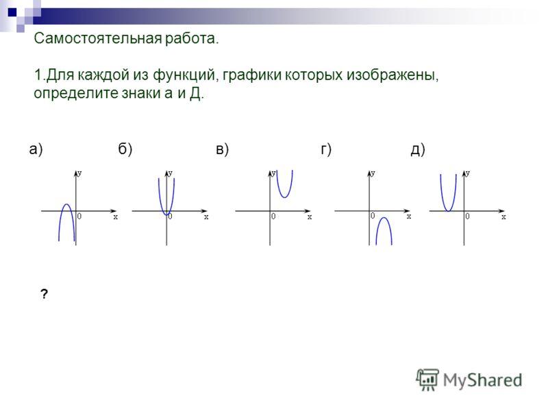 ? Самостоятельная работа. 1.Для каждой из функций, графики которых изображены, определите знаки a и Д. а) б) в) г) д)