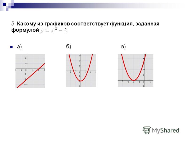 5. Какому из графиков соответствует функция, заданная формулой а) б) в)