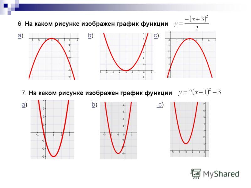 6. На каком рисунке изображен график функции аа) b) c)bc 7. На каком рисунке изображен график функции аа) b) c)b c