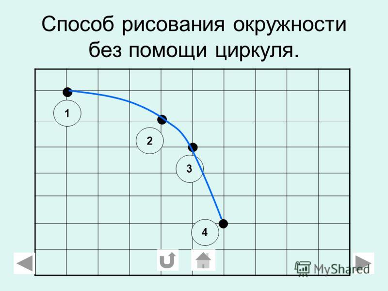 Способ рисования окружности без помощи циркуля. 1 2 3 4
