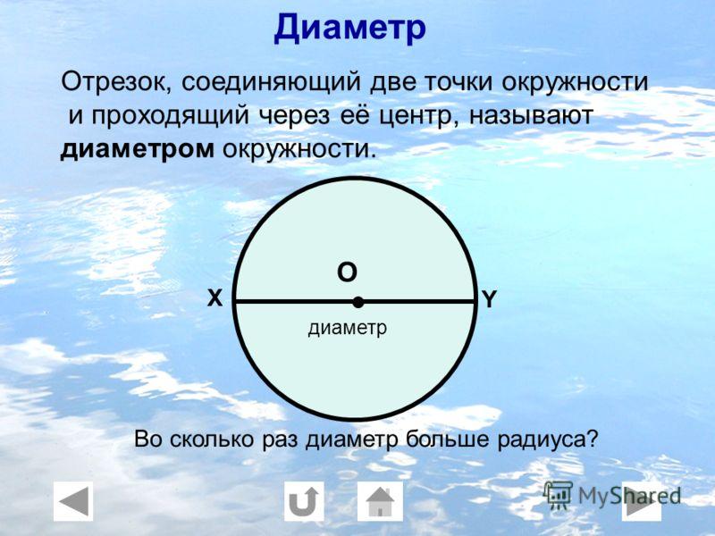 Отрезок, соединяющий две точки окружности и проходящий через её центр, называют диаметром окружности. Х Y О диаметр Во сколько раз диаметр больше радиуса? Диаметр