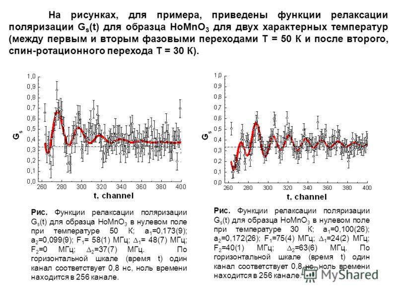 Рис. Функции релаксации поляризации G s (t) для образца HоMnO 3 в нулевом поле при температуре 50 К; a 1 =0,173(9); a 2 =0,099(9); F 1 = 58(1) МГц; Δ 1 = 48(7) MГц; F 2 =0 MГц; Δ 2 =37(7) MГц. По горизонтальной шкале (время t) один канал соответствуе