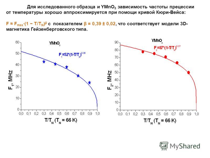Для исследованного образца и YMnO 3 зависимость частоты прецессии от температуры хорошо аппроксимируется при помощи кривой Кюри-Вейса: F F max ·(1 T/T N ) β с показателем β = 0,39 ± 0,02, что соответствует модели 3D- магнетика Гейзенберговского типа.