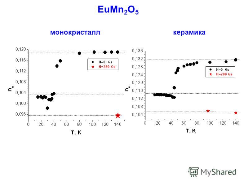 EuMn 2 O 5 монокристалл керамика