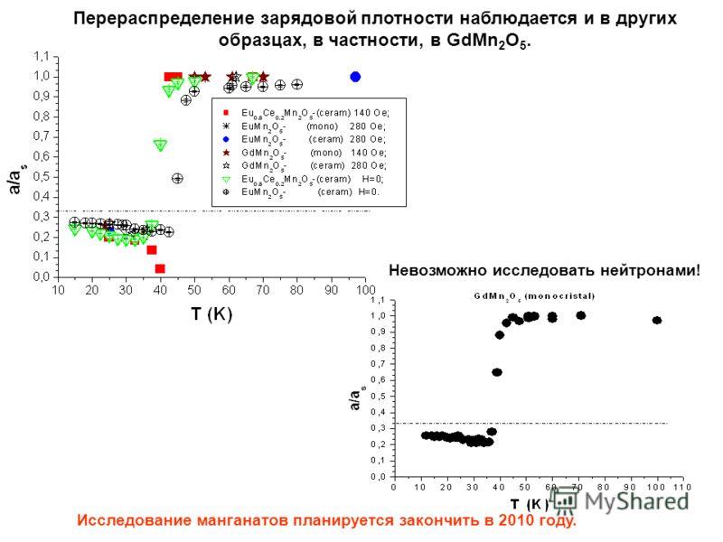 Перераспределение зарядовой плотности наблюдается и в других образцах, в частности, в GdMn 2 O 5. Исследование манганатов планируется закончить в 2010 году. Невозможно исследовать нейтронами!