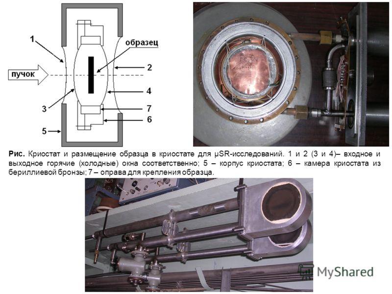 Рис. Криостат и размещение образца в криостате для µSR-исследований. 1 и 2 (3 и 4)– входное и выходное горячие (холодные) окна соответственно; 5 – корпус криостата; 6 – камера криостата из бериллиевой бронзы; 7 – оправа для крепления образца.