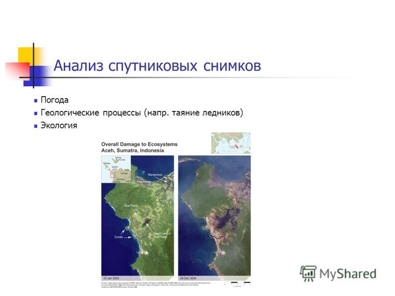 Анализ спутниковых снимков Погода Геологические процессы (напр. таяние ледников) Экология