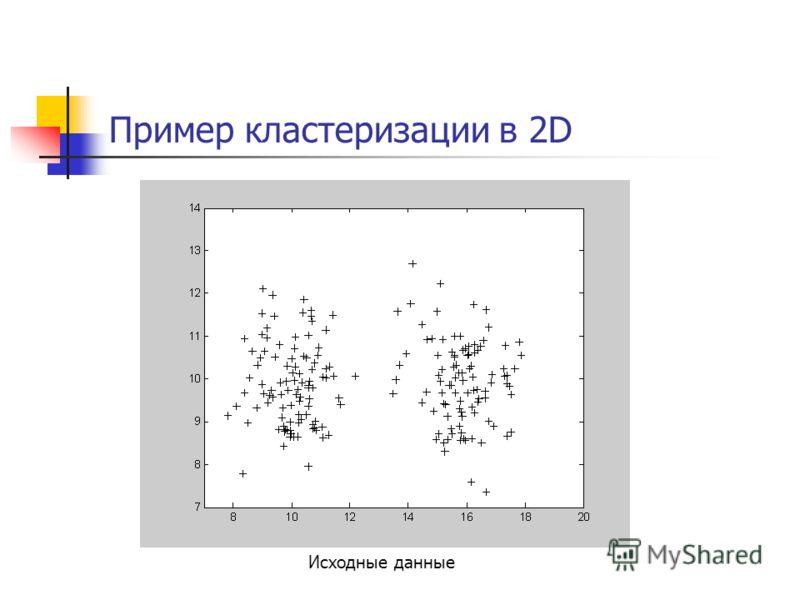 Пример кластеризации в 2D Исходные данные