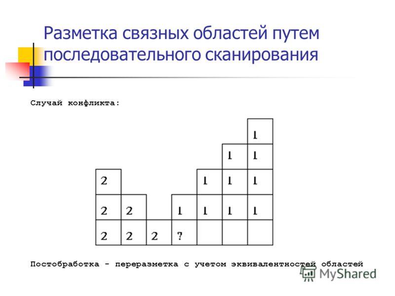 Разметка связных областей путем последовательного сканирования Случай конфликта: Постобработка - переразметка с учетом эквивалентностей областей