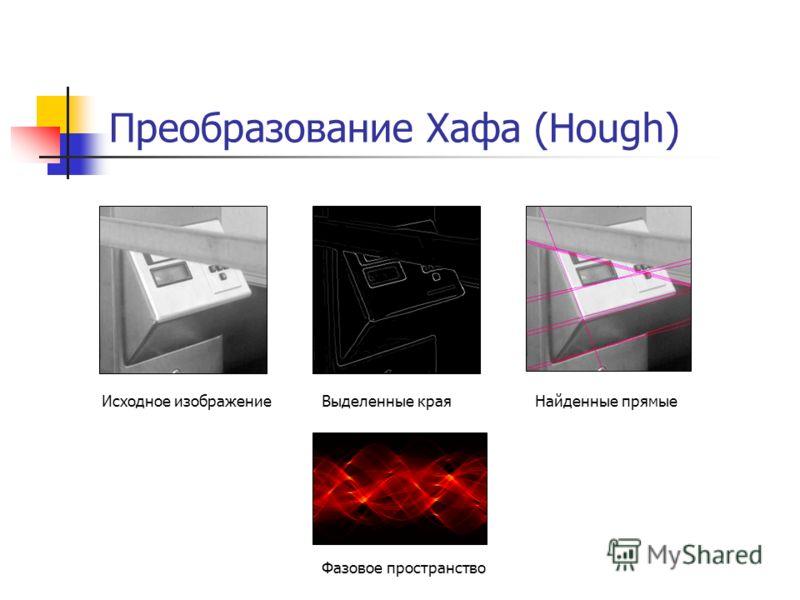 Преобразование Хафа (Hough) Исходное изображениеВыделенные краяНайденные прямые Фазовое пространство