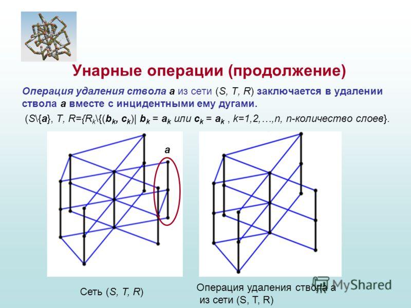 Операция удаления ствола а из сети (S, T, R) заключается в удалении ствола а вместе с инцидентными ему дугами. (S\{a}, T, R={R k \{(b k, c k )| b k = a k или с k = a k, k=1,2,…,n, n-количество слоев}. Унарные операции (продолжение) Сеть (S, T, R) Опе
