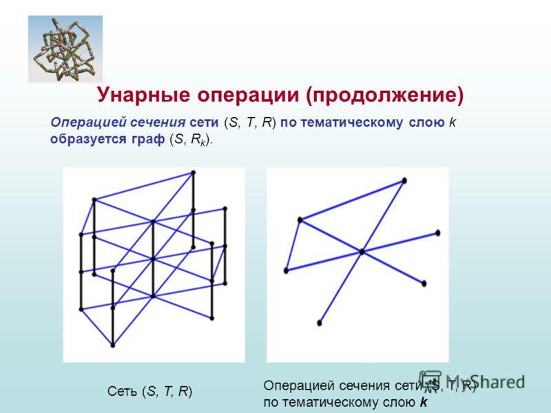 Операцией сечения сети (S, T, R) по тематическому слою k образуется граф (S, R k ). Унарные операции (продолжение) Сеть (S, T, R) Операцией сечения сети (S, T, R) по тематическому слою k
