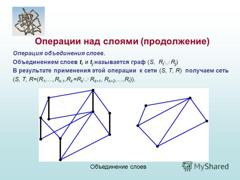 Операция объединения слоев. Объединением слоев t i и t j называется граф (S, R i R j ) В результате применения этой операции к сети (S, T, R) получаем сеть (S, T, R=(R 1,…,R k-1,R k =R k R k+1, R k+2,…,R t )). Операции над слоями (продолжение) Объеди