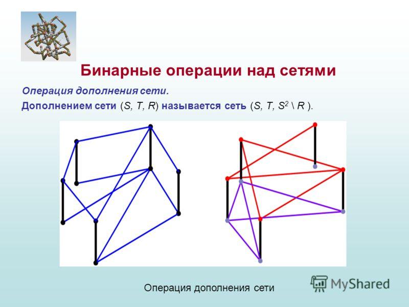 Операция дополнения сети. Дополнением сети (S, T, R) называется сеть (S, T, S 2 \ R ). Бинарные операции над сетями Операция дополнения сети