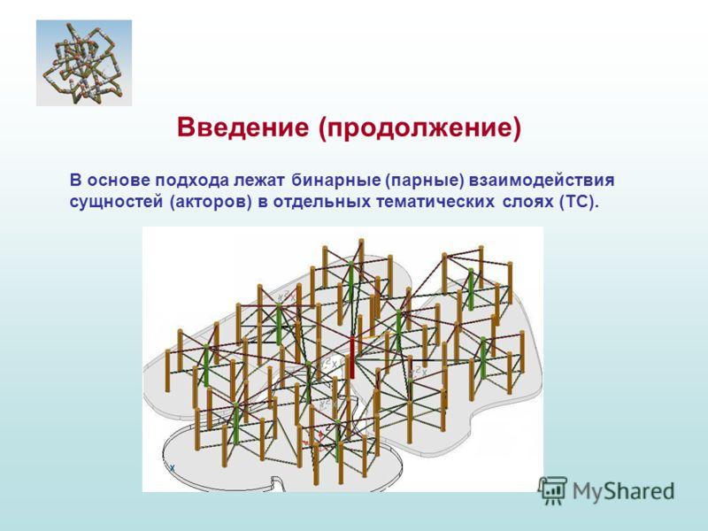 Введение (продолжение) В основе подхода лежат бинарные (парные) взаимодействия сущностей (акторов) в отдельных тематических слоях (ТС).