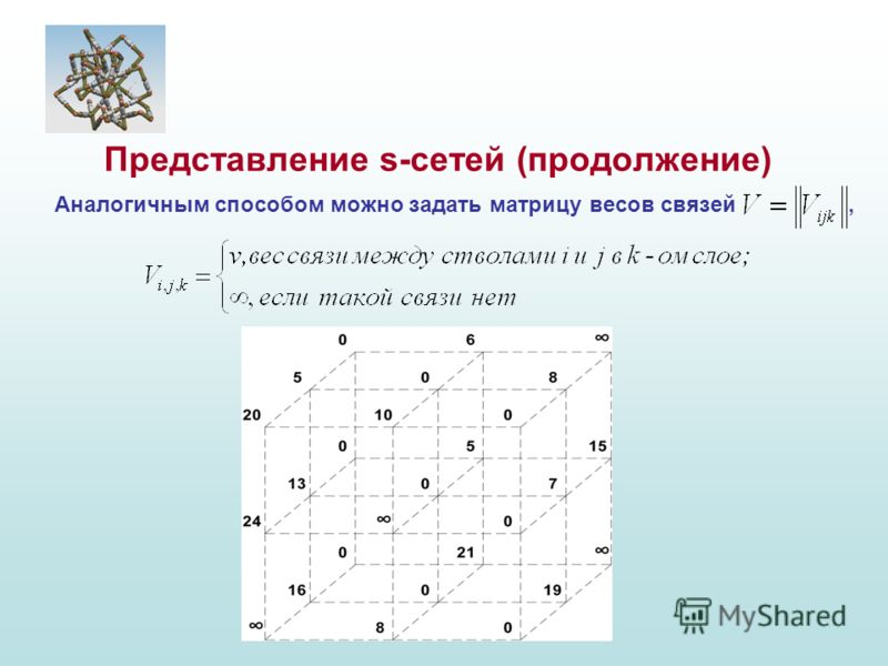 Аналогичным способом можно задать матрицу весов связей, Представление s-сетей (продолжение)