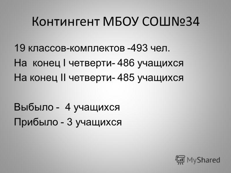 Контингент МБОУ СОШ34 19 классов-комплектов -493 чел. На конец I четверти- 486 учащихся На конец II четверти- 485 учащихся Выбыло - 4 учащихся Прибыло - 3 учащихся
