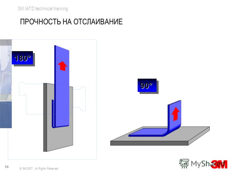 13 3M IATD technical training © 3M 2007. All Rights Reserved. ПРОЧНОСТЬ НА ОТСЛАИВАНИЕ 180°180° 90°90°