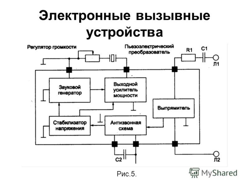 Электронные вызывные устройства Рис.5.
