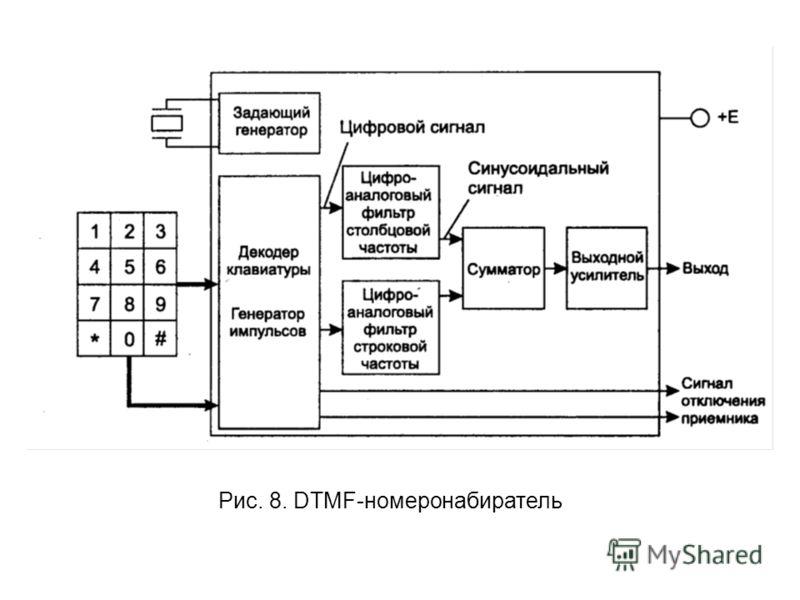 Рис. 8. DTMF-номеронабиратель