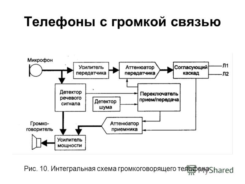 Телефоны с громкой связью Рис. 10. Интегральная схема громкоговорящего телефона