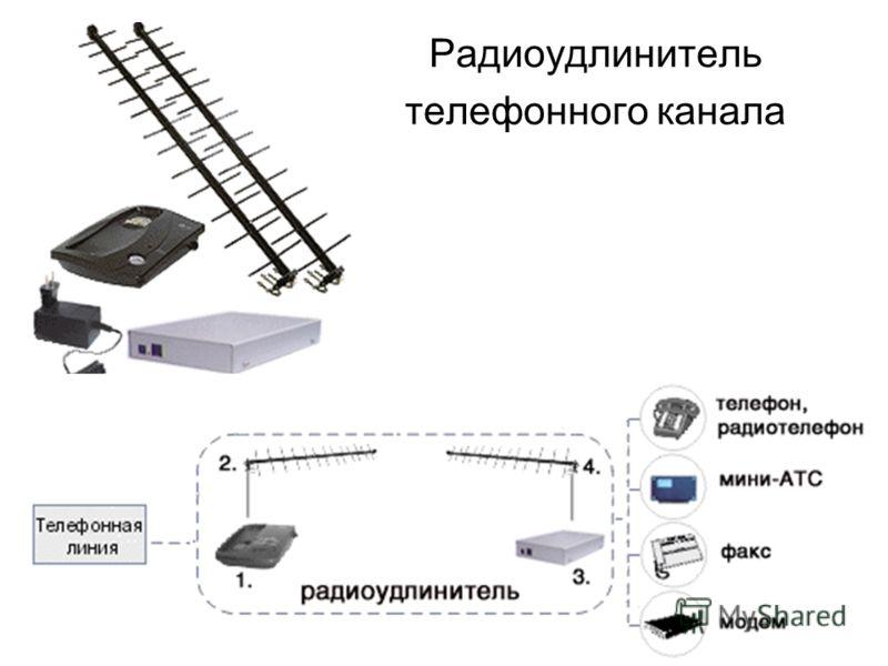 Радиоудлинитель телефонного канала