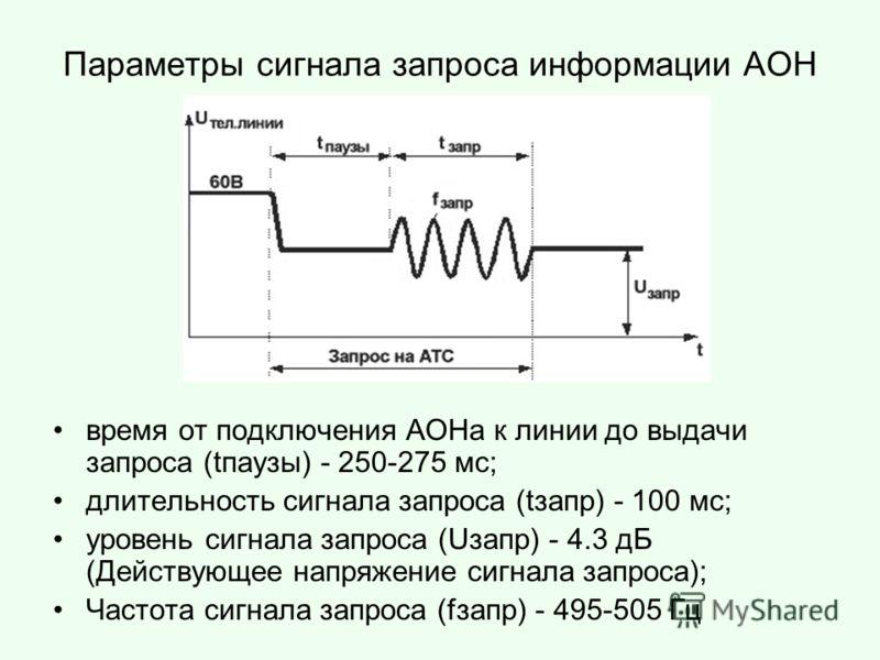 Параметры сигнала запроса информации АОН время от подключения АОНа к линии до выдачи запроса (tпаузы) - 250-275 мс; длительность сигнала запроса (tзапр) - 100 мс; уровень сигнала запроса (Uзапр) - 4.3 дБ (Действующее напряжение сигнала запроса); Част