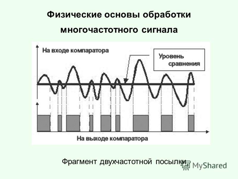 Физические основы обработки многочастотного сигнала Фрагмент двухчастотной посылки