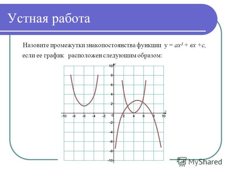 Устная работа Назовите промежутки знакопостоянства функции у = ах² + вх +с, если ее график расположен следующим образом: