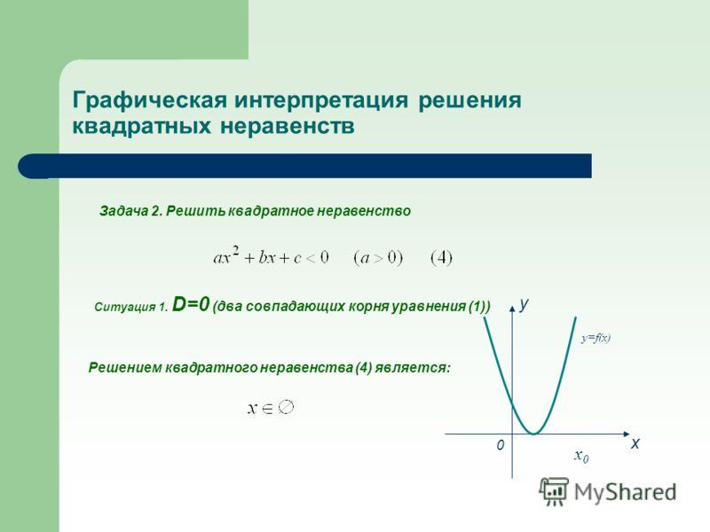 Задача 2. Решить квадратное неравенство x y 0 y=f(x) Ситуация 1. D=0 (два совпадающих корня уравнения (1)) x0x0 Решением квадратного неравенства (4) является: Графическая интерпретация решения квадратных неравенств