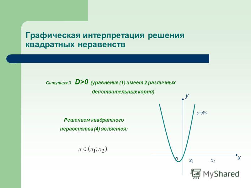 Ситуация 3. D>0 (уравнение (1) имеет 2 различных действительных корня) x y 0 y=f(x) Решением квадратного неравенства (4) является: x1x1 x2x2