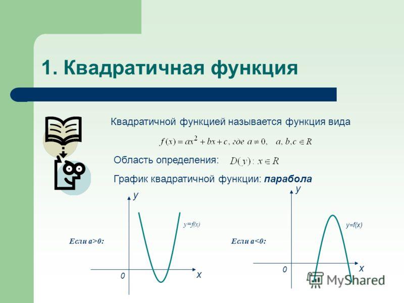 1. Квадратичная функция Квадратичной функцией называется функция вида Область определения: График квадратичной функции: парабола x y 0 y=f(x) Если a>0: x y 0 Если a